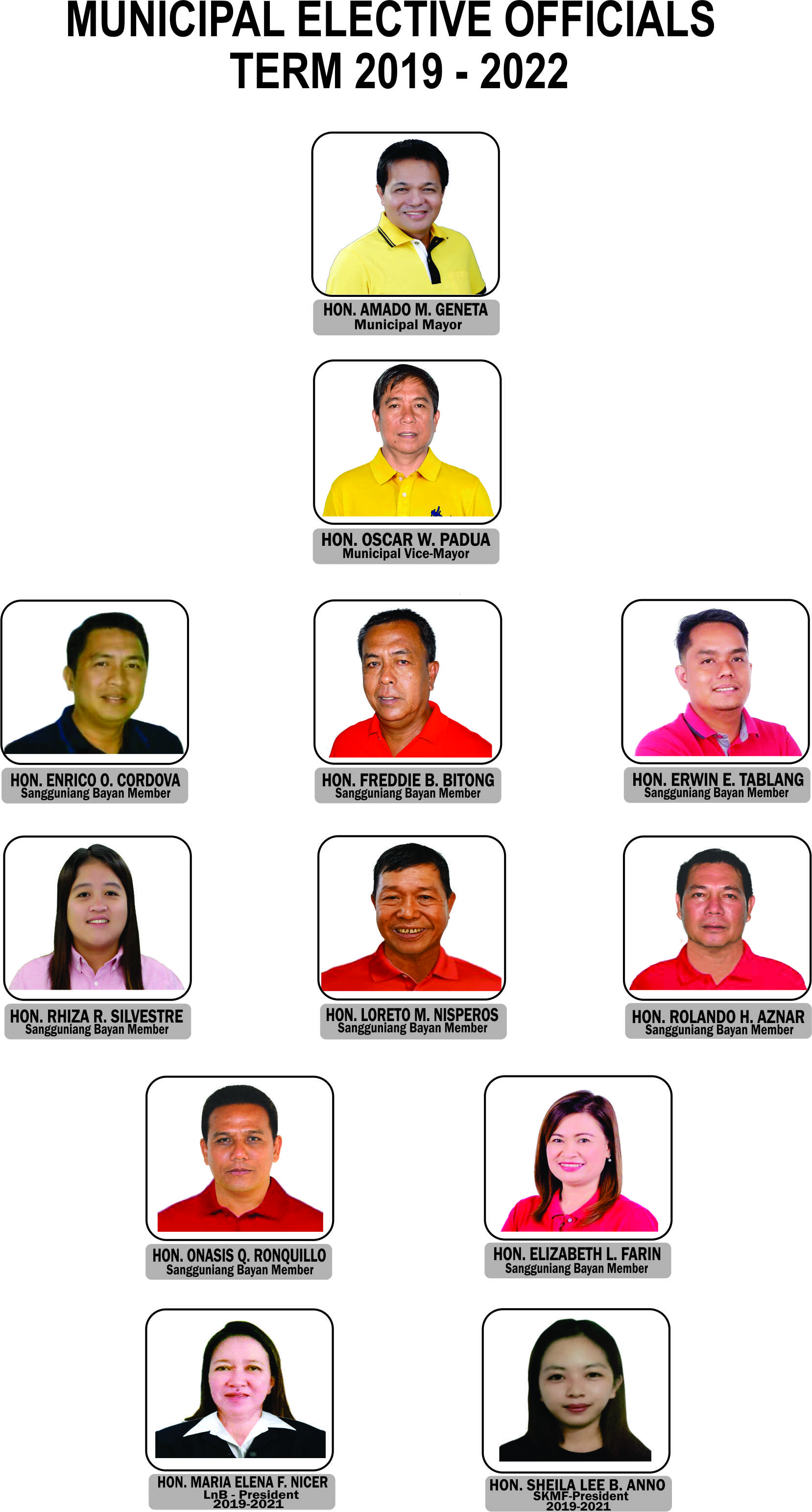 Newly Eleted Officials